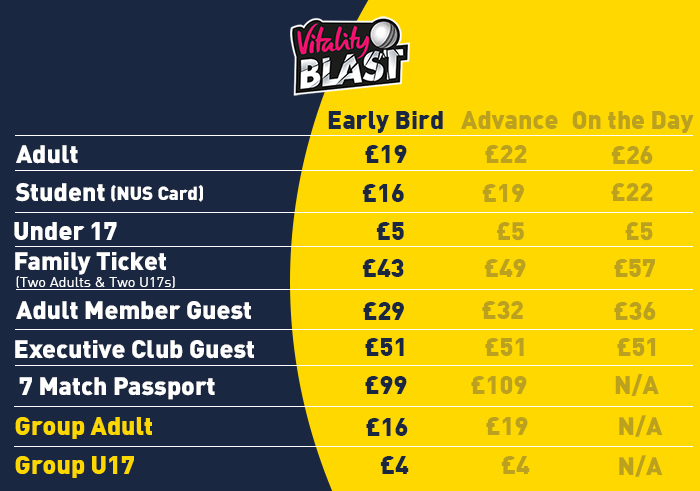 2019 Vitality Blast Tickets | Hampshire Cricket · The Ageas Bowl