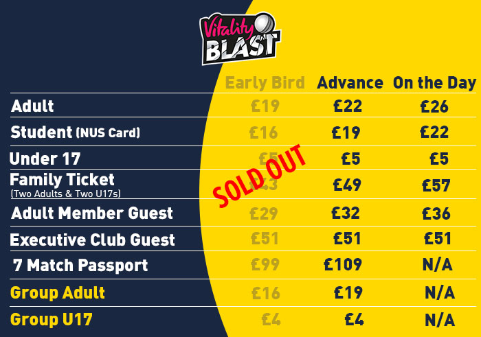 Visitor Guide: Hampshire v Glamorgan, Vitality Blast · The